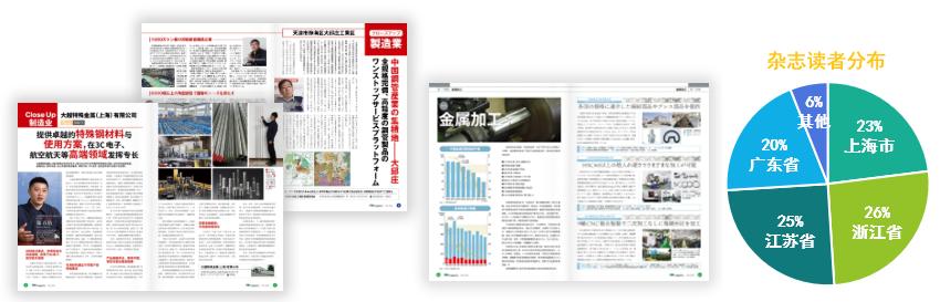 FNA中国杂志